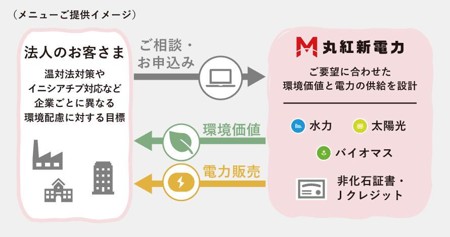 m-eco_menuimage.jpg